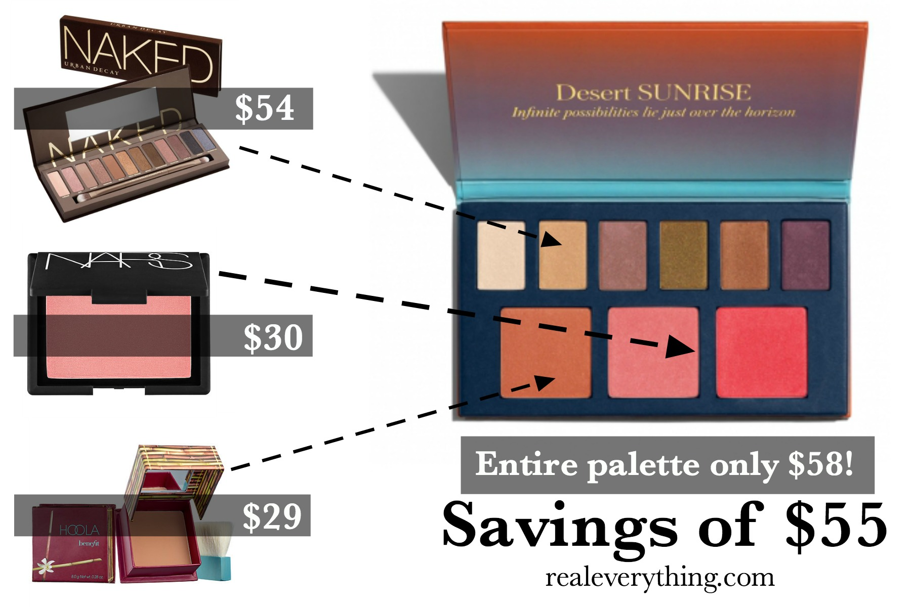 Desert Sunrise Palette Savings Real Everything