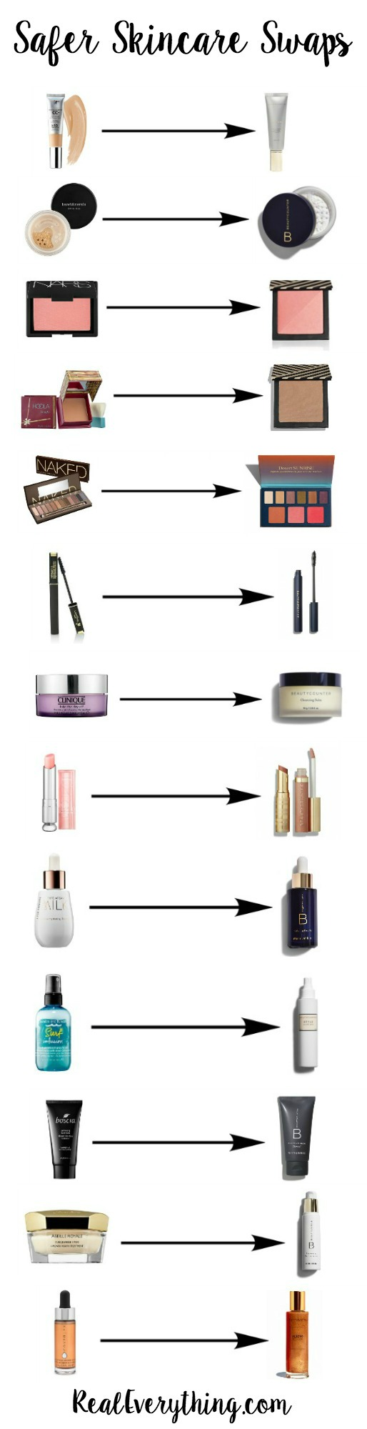 Safer Skincare Swaps Long Graphic Final